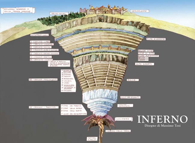 dantes inferno stream deutsch